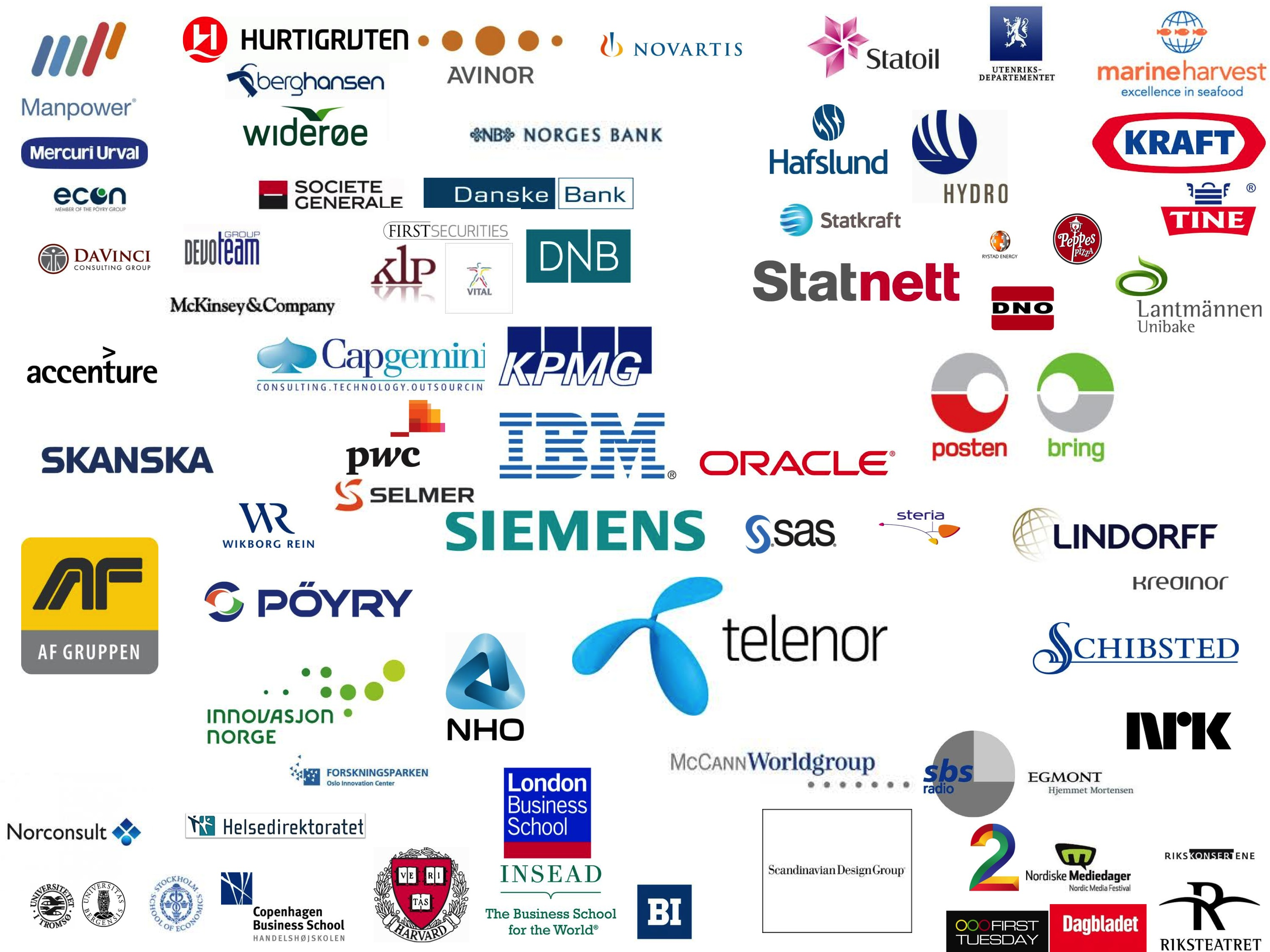 Partial list of Jazzcode´s clients in different sectors including telecom, consulting, financial, NGO´s, pharma, electronics, construction, media, academia, culture and energy